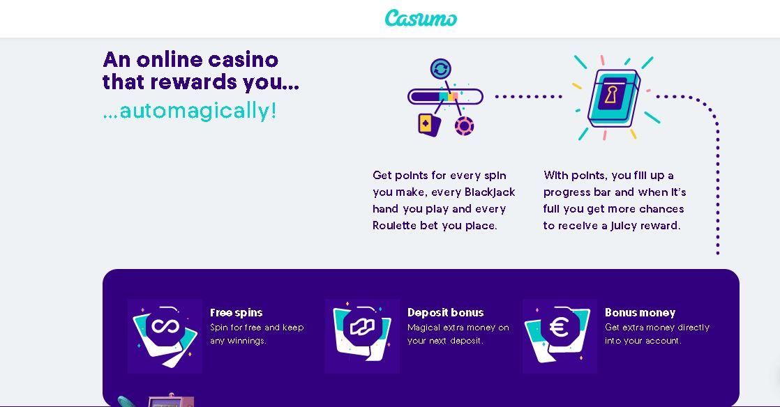 Online Casino Bonus Rewards